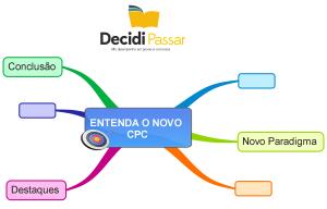 ENTENDA O NOVO CPC-FOTO FACE